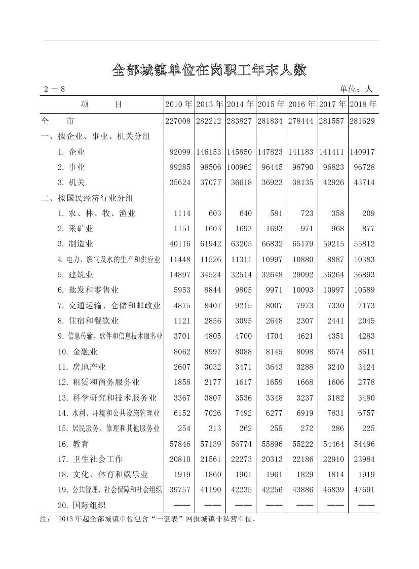 2019年梅州统计年鉴(定稿)0067.jpg