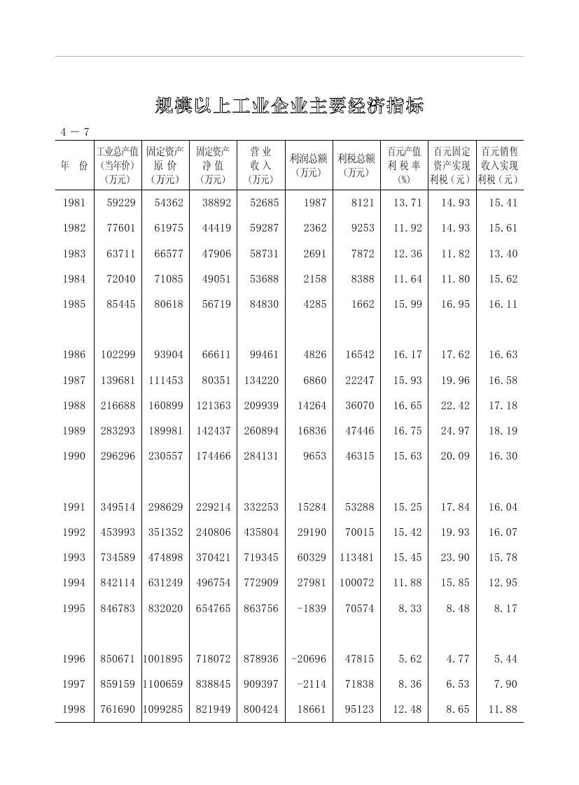 2019年梅州统计年鉴(定稿)0130.jpg