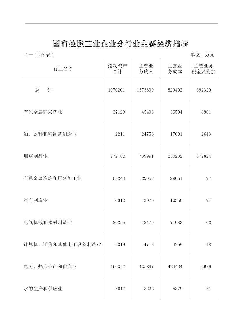 2019年梅州统计年鉴(定稿)0145.jpg