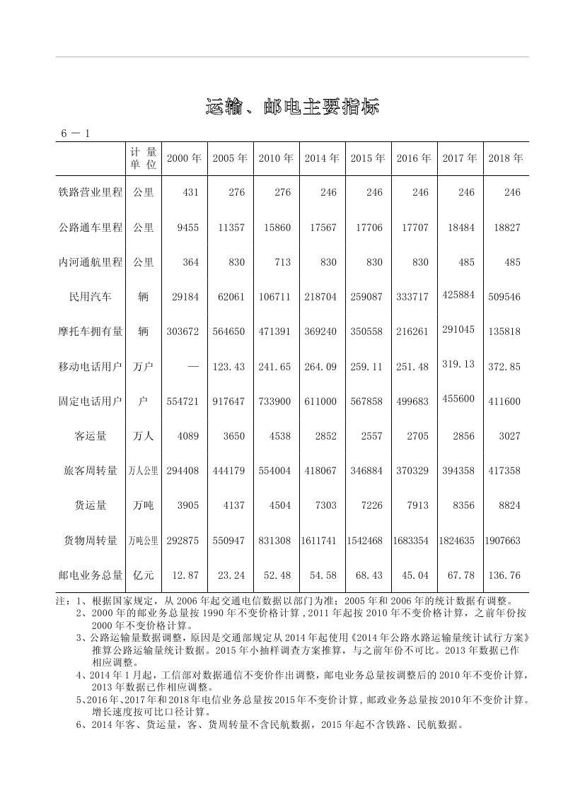 2019年梅州统计年鉴(定稿)0174.jpg