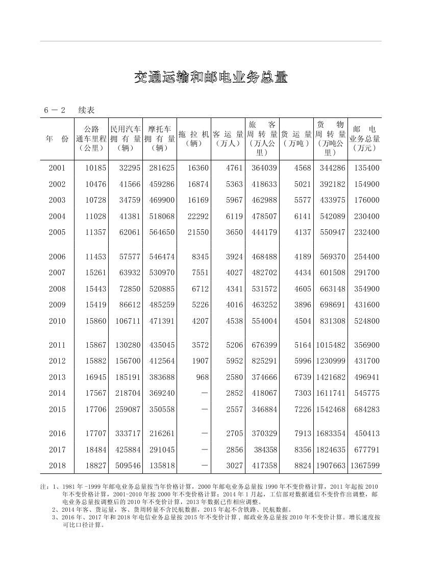 2019年梅州统计年鉴(定稿)0176.jpg