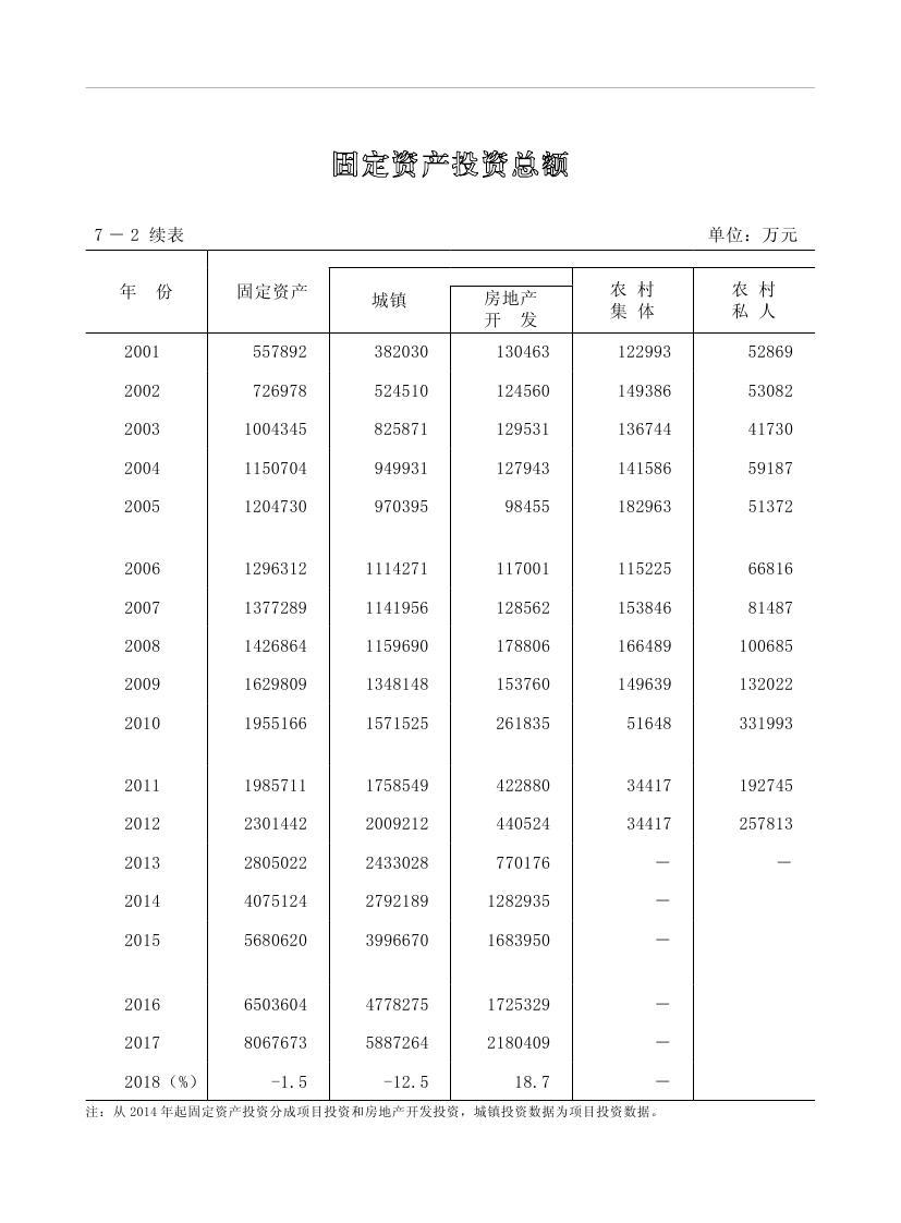 2019年梅州统计年鉴(定稿)0184.jpg