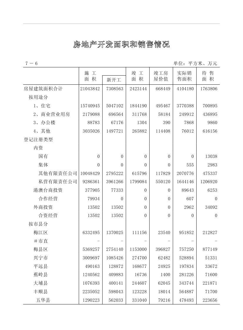 2019年梅州统计年鉴(定稿)0188.jpg