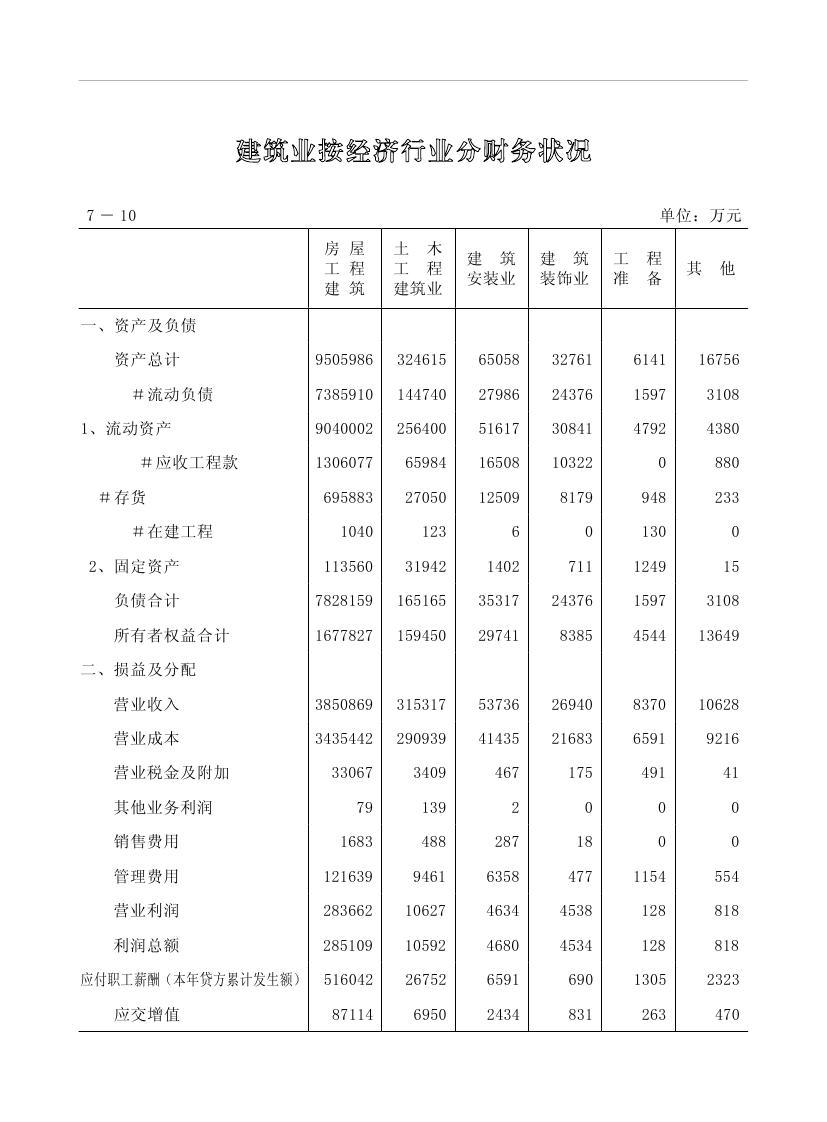 2019年梅州统计年鉴(定稿)0194.jpg
