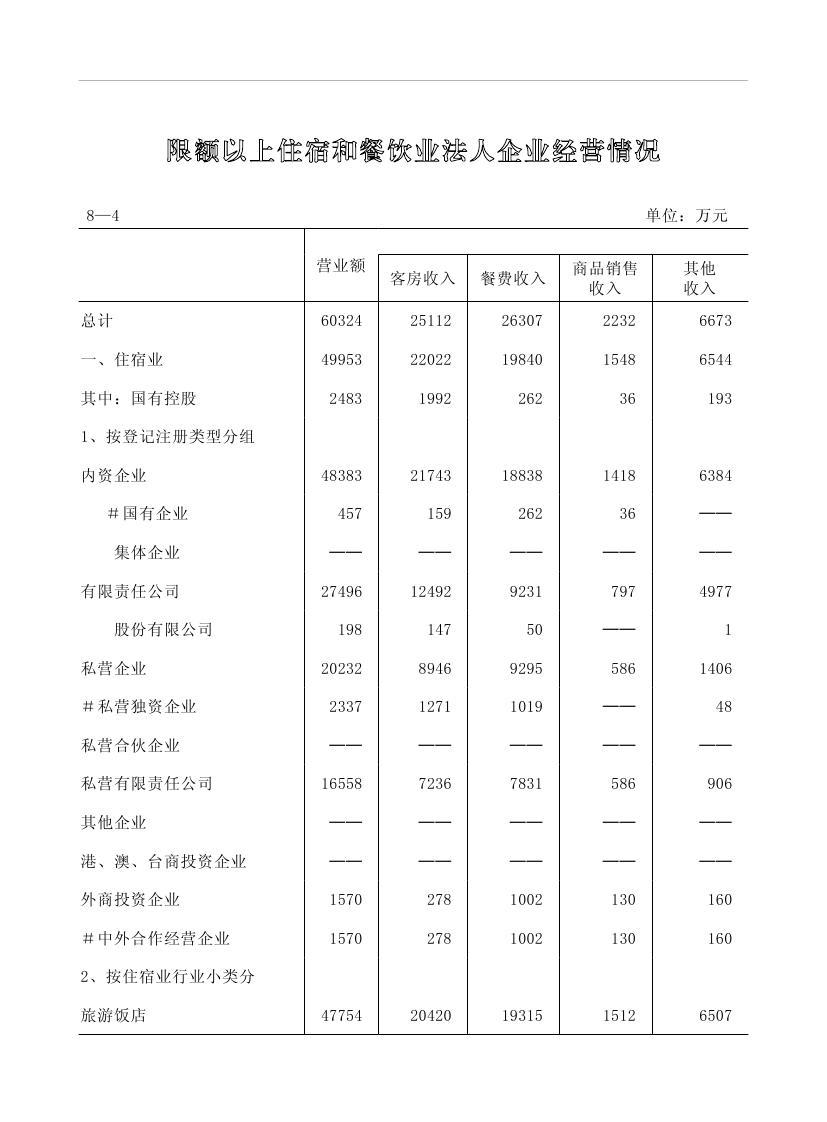 2019年梅州统计年鉴(定稿)0204.jpg