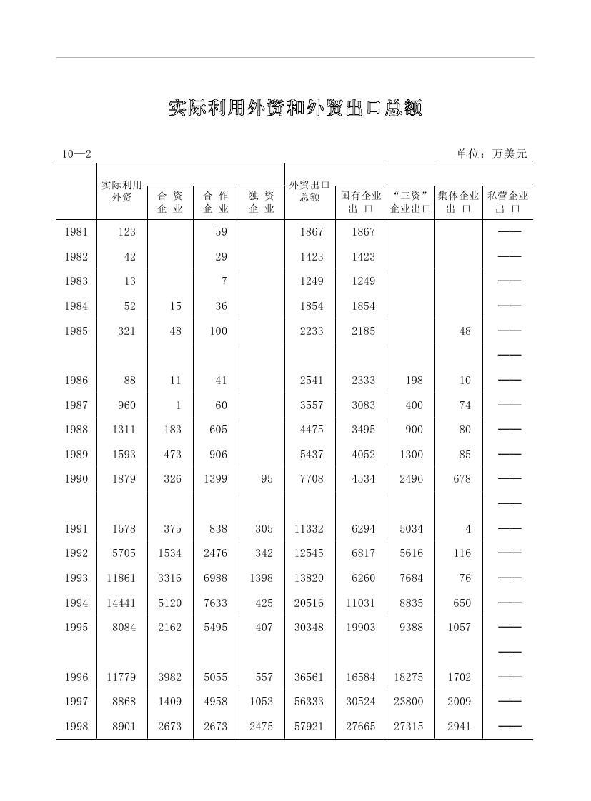 2019年梅州统计年鉴(定稿)0216.jpg