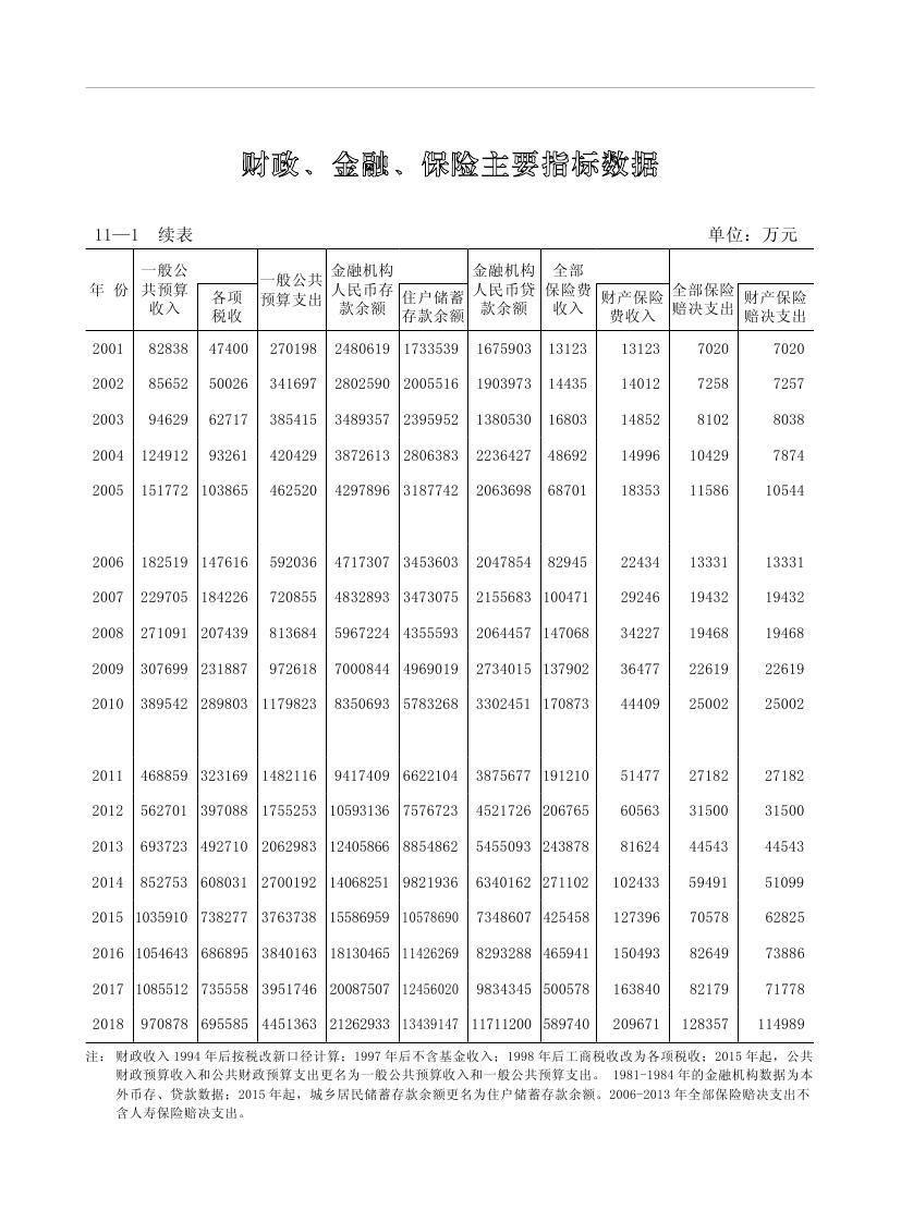 2019年梅州统计年鉴(定稿)0226.jpg