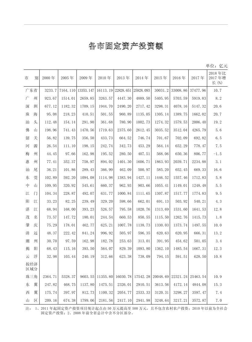 2019年梅州统计年鉴(定稿)0272.jpg