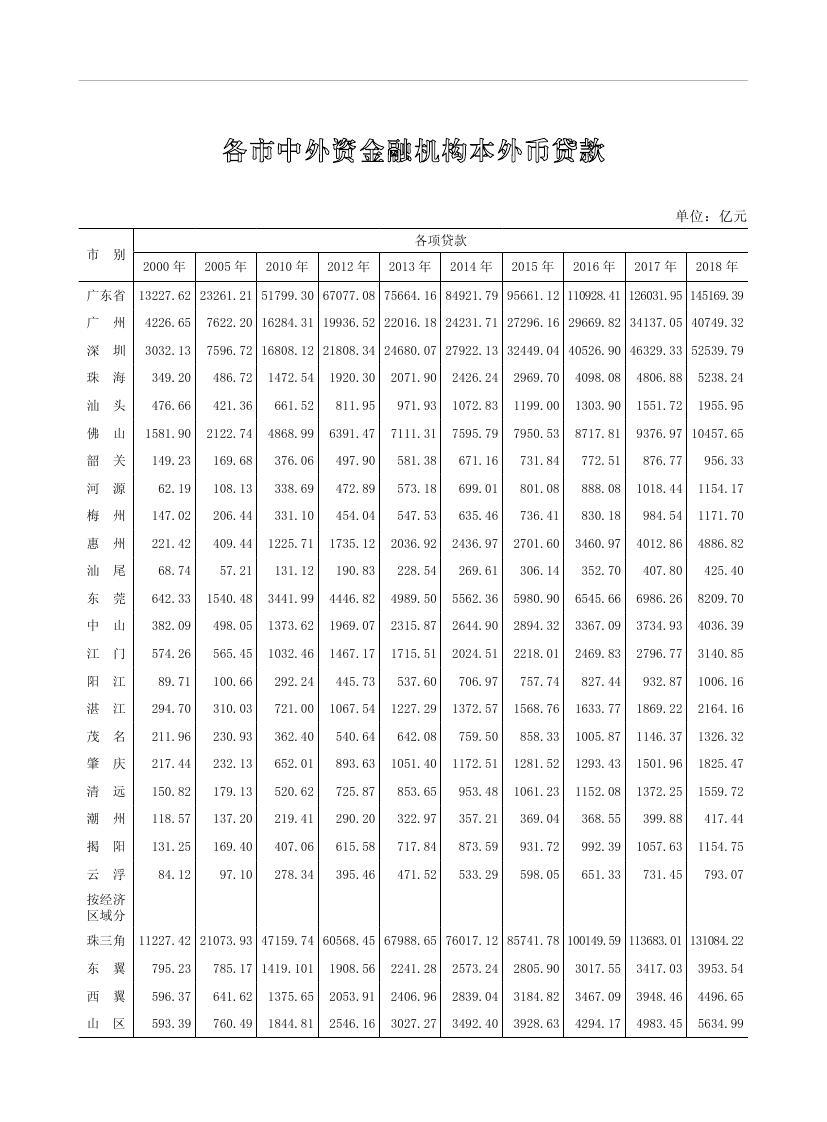 2019年梅州统计年鉴(定稿)0282.jpg